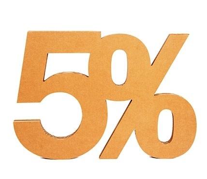 Porcentaje de Cartón
